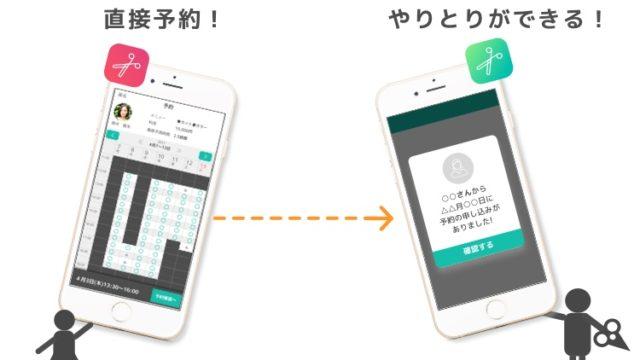 アプリ「RiZM」のイメージ画像その2
